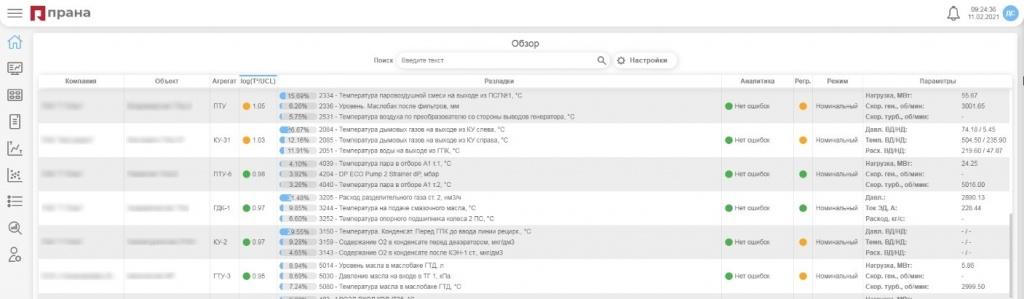 Обзорная таблицы мониторинга.jpg